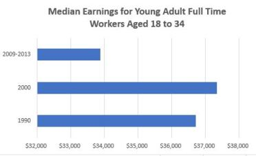Median Earnings.JPG